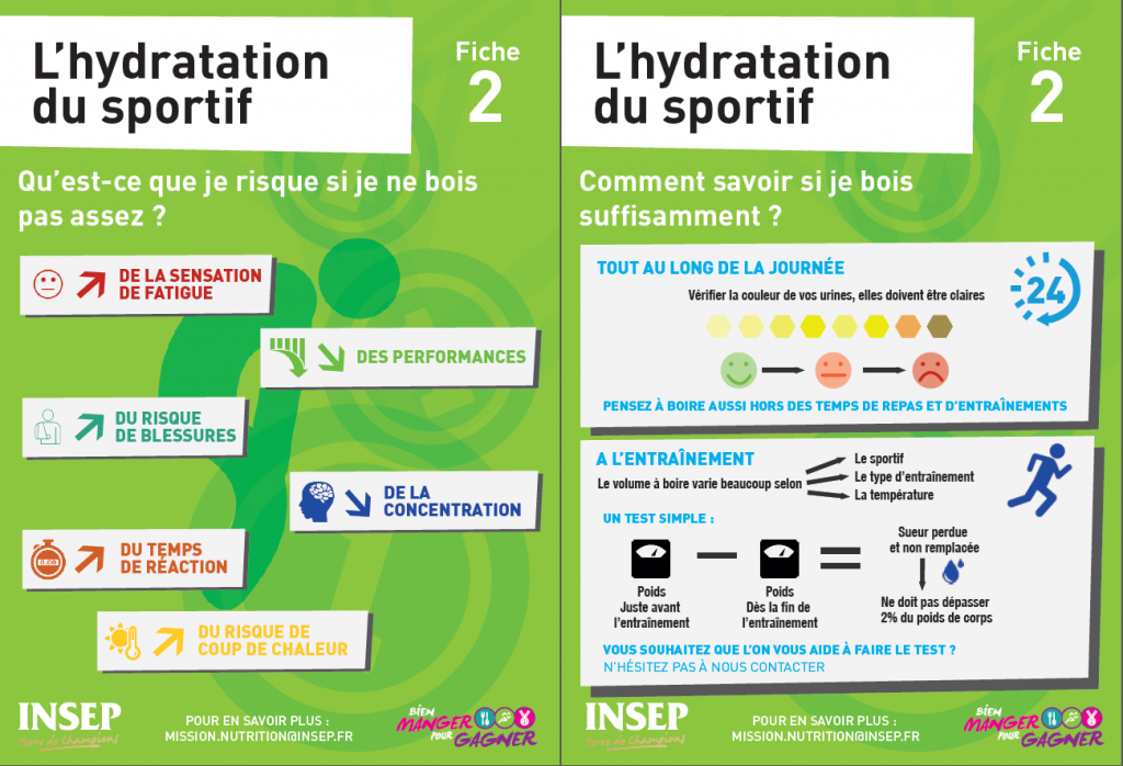 eviter deshydratation sport